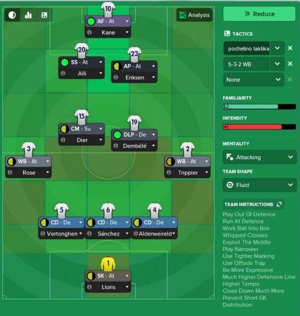 Mauricio Pochettino tactics fm18