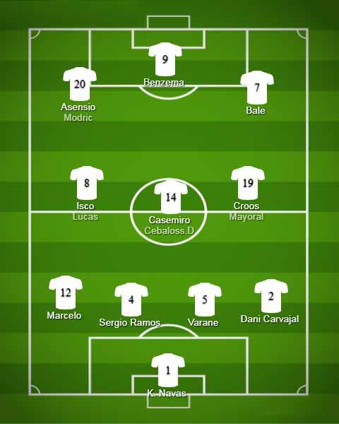 real madrid vs atletico madrid formation 4-3-3