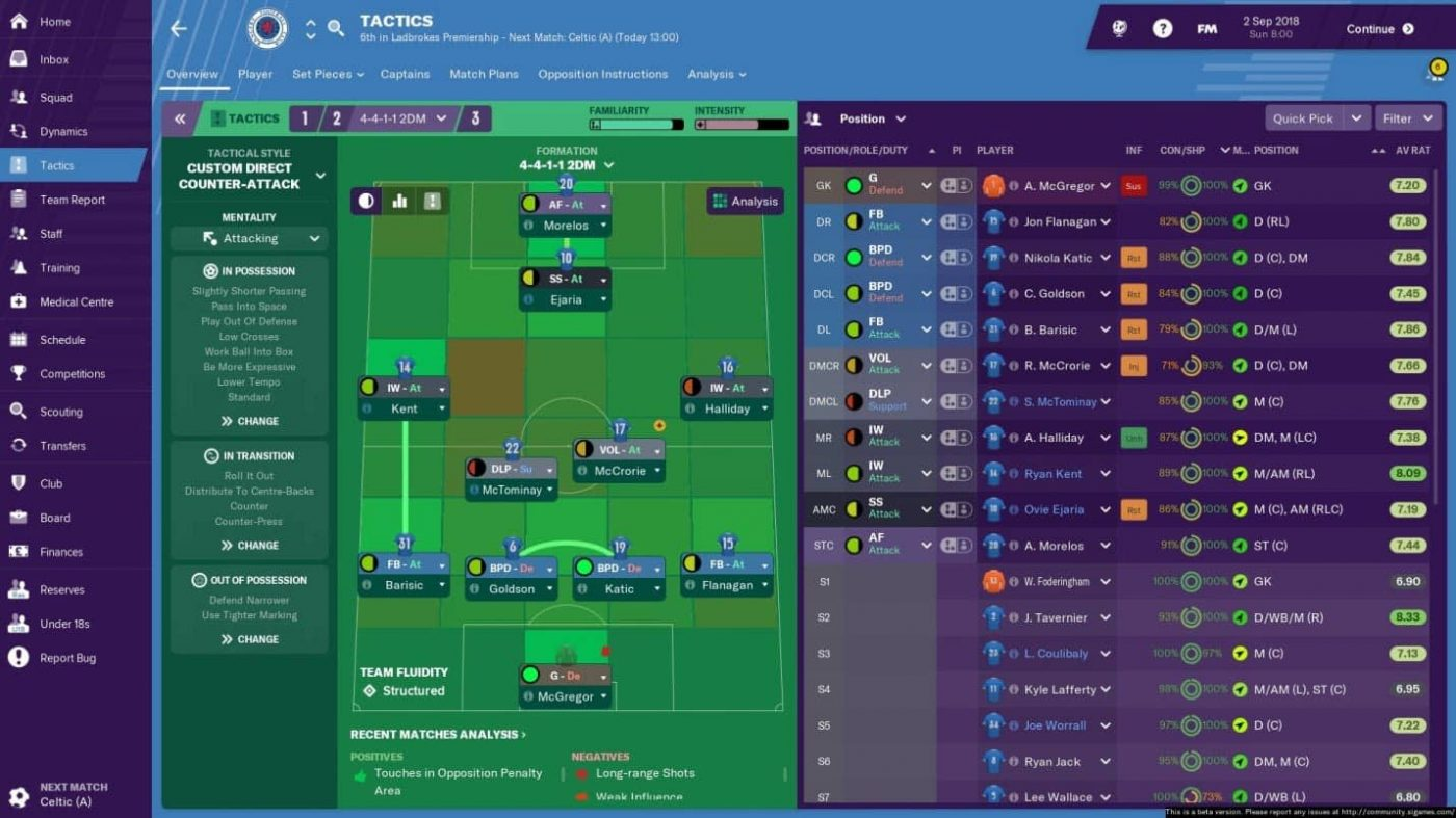 football manager 2019 442 tactic