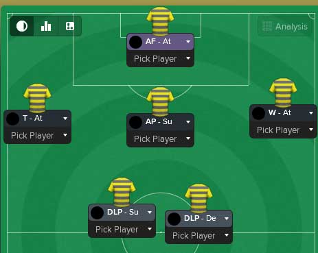 football manager attacking guide - possession tactic