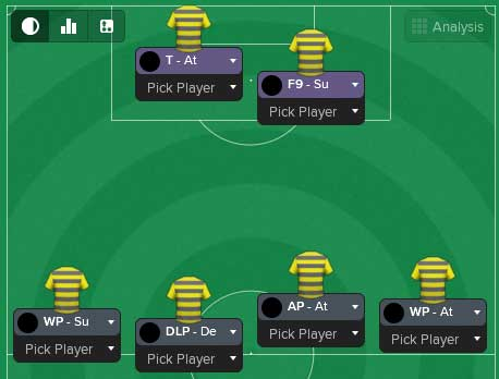 possession tactic fm18 formation