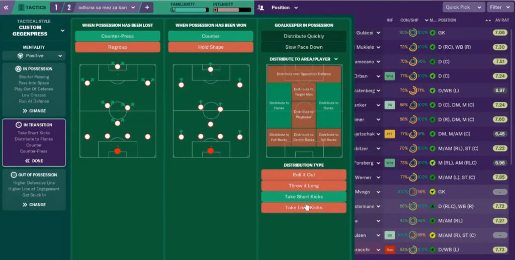unbeatable tactic fm19 in transition