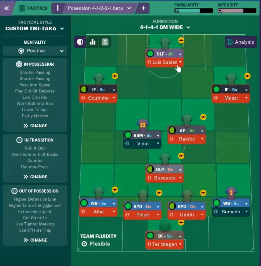 Barcelona FM19 team and tactics guide - FMBrotherhood