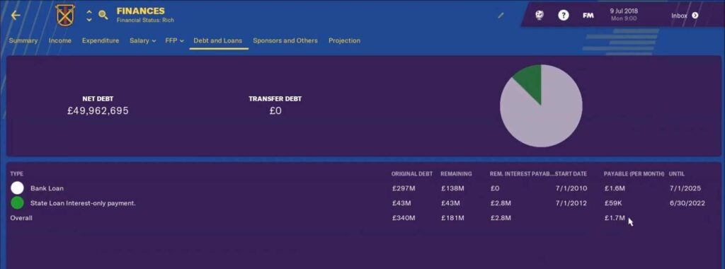 fm19 barcelona debts and loans