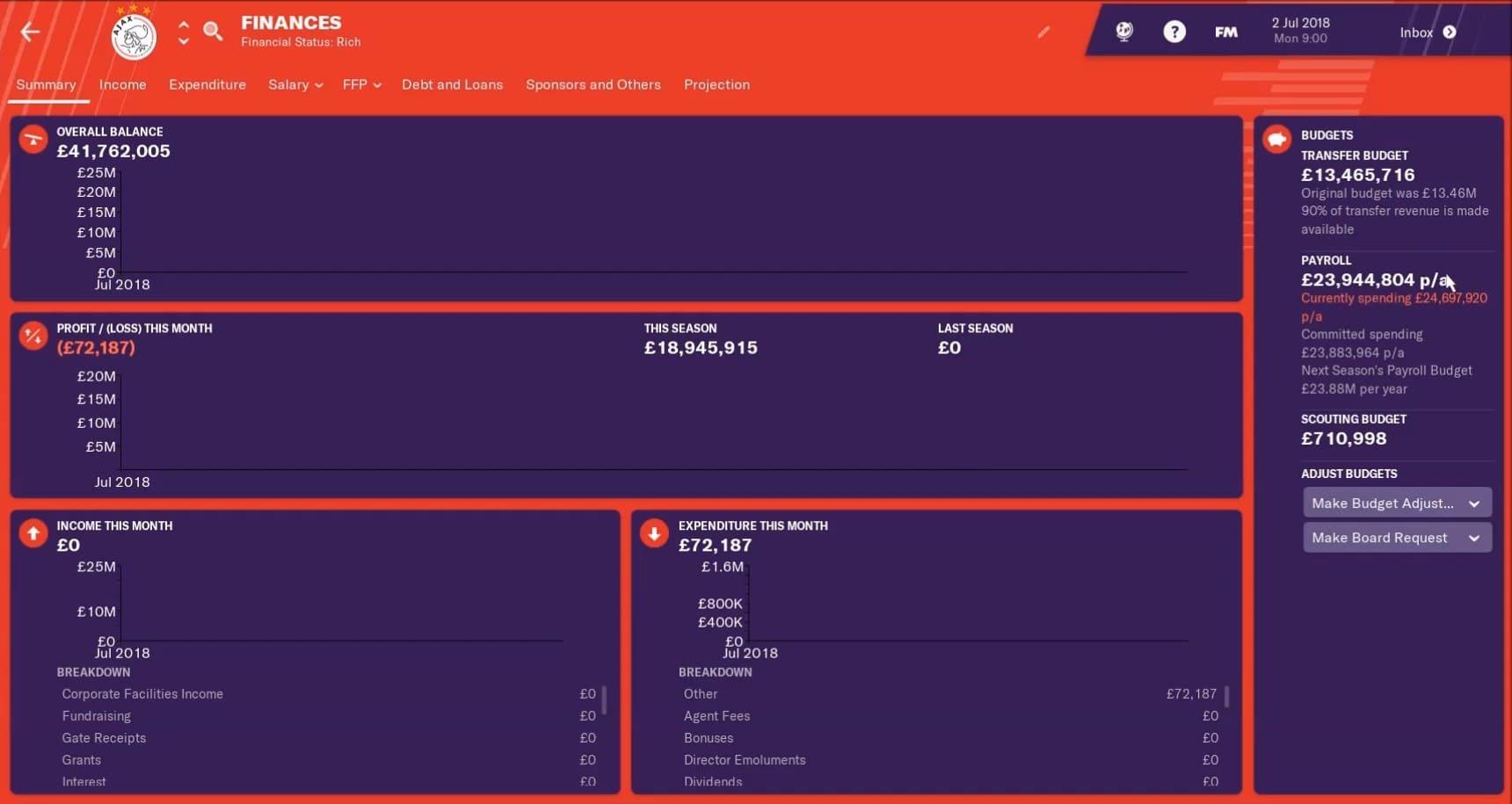 ajax fm19 finances - ajax football manager 2019 finances