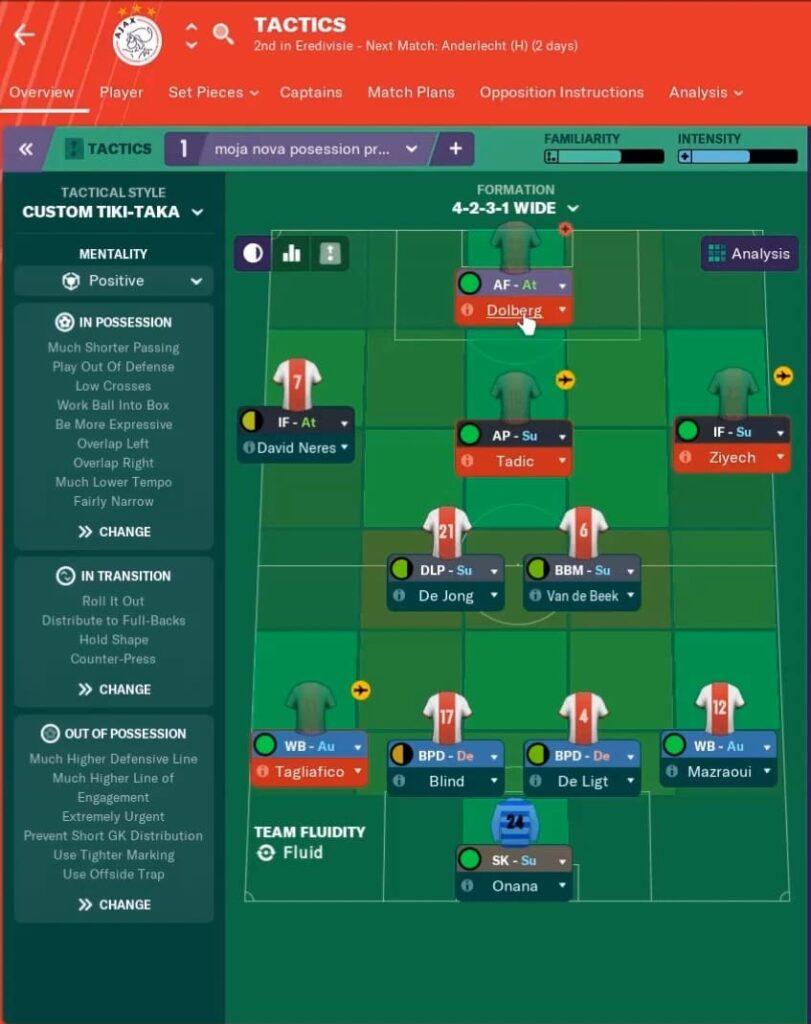 ajax fm19 tactics - ajax football manager 2019 tactics