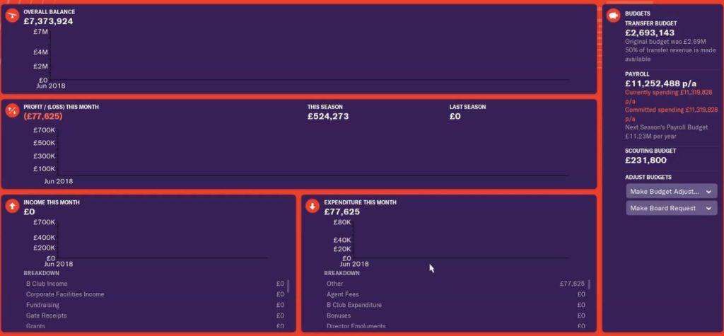 braga fm19 finances - braga football manager 2019 finances