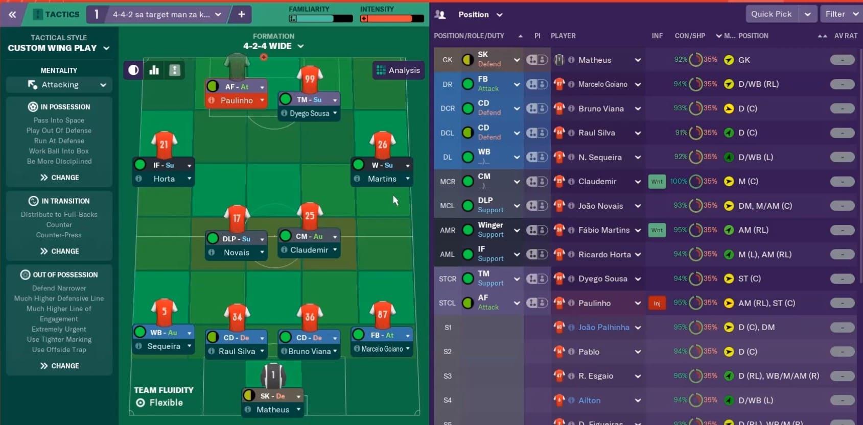 Braga FM19 Team Guide - Get That Title With FC Braga