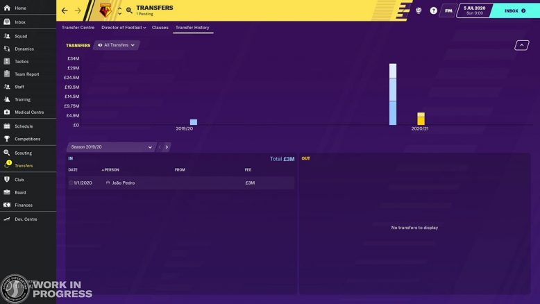 transfer spending in fm20