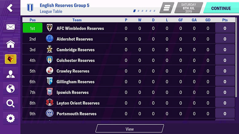 fm20 mobile reserve leagues