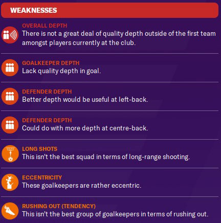 liverpool team football manager 2020 weaknesses