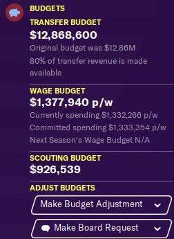 villa transfer budget in fm20