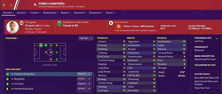 fabio coentrao football manager 2020 free agent
