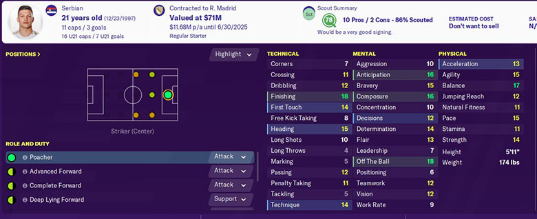 luka jovic fm20 - luka jovic in football manager 2020
