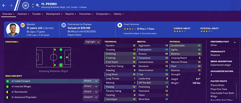 pedro chelsea football manager 2020