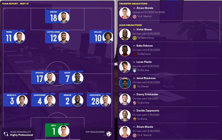 chelsea best 11 football manager 2020