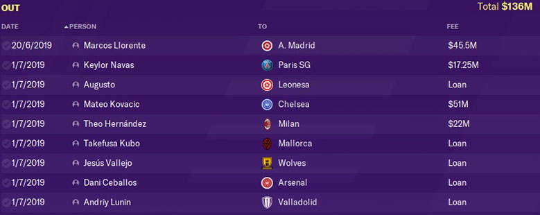 players leaving real madrid fm2020
