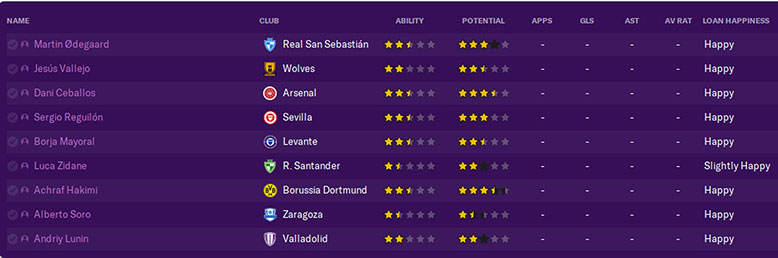 real madrid players on loan fm2020