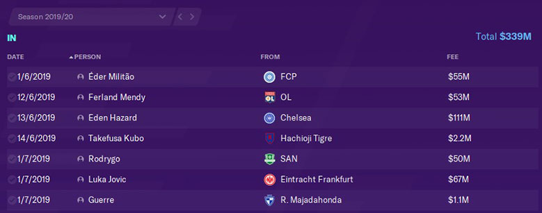 real madrid players to buy fm20