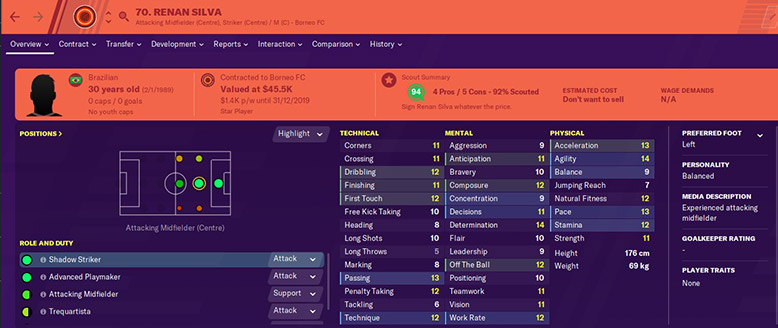 renan silva one of the best players in indonesian league one fm20