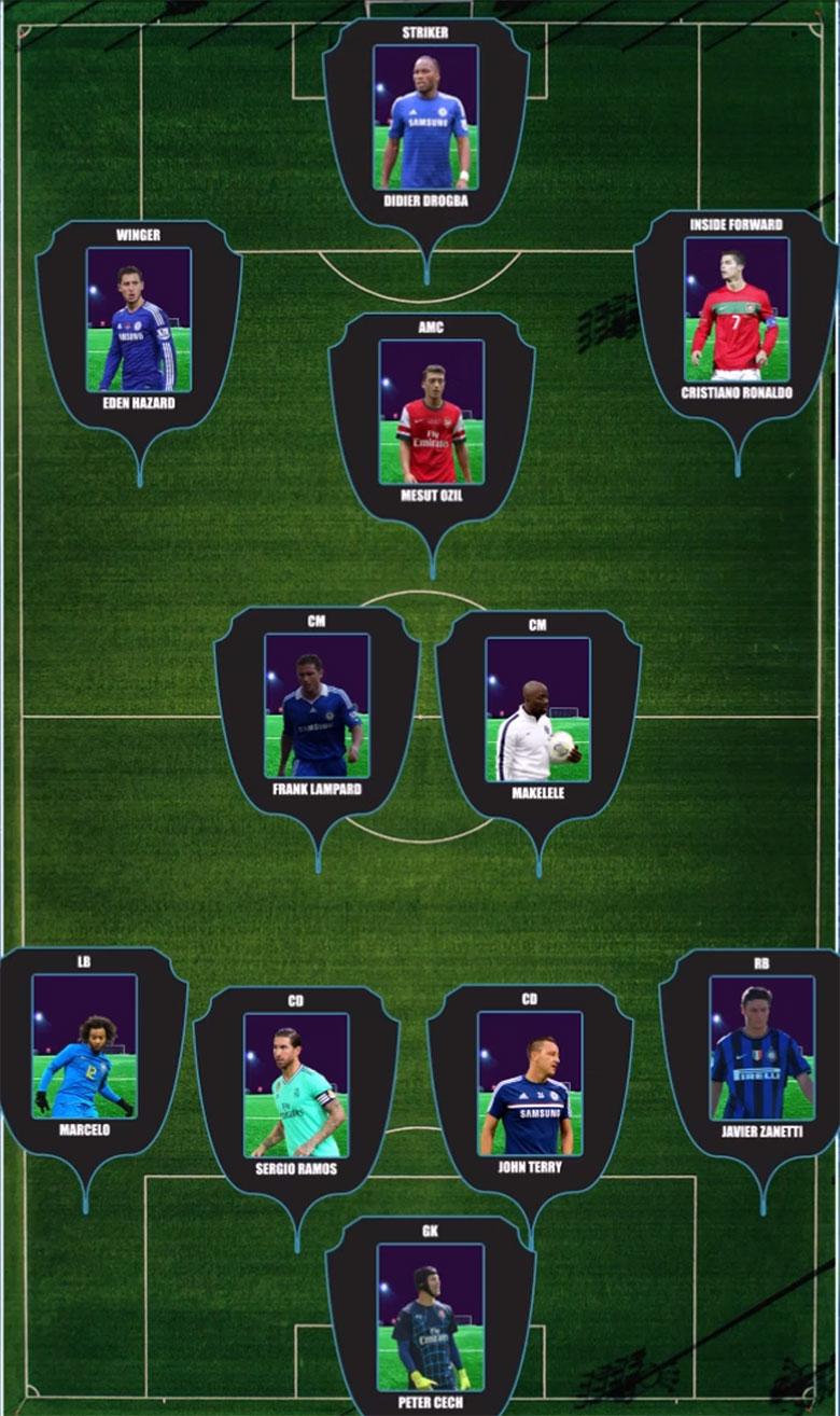 jose mourinho dream team - mourinho best 11 - mourinho best eleven