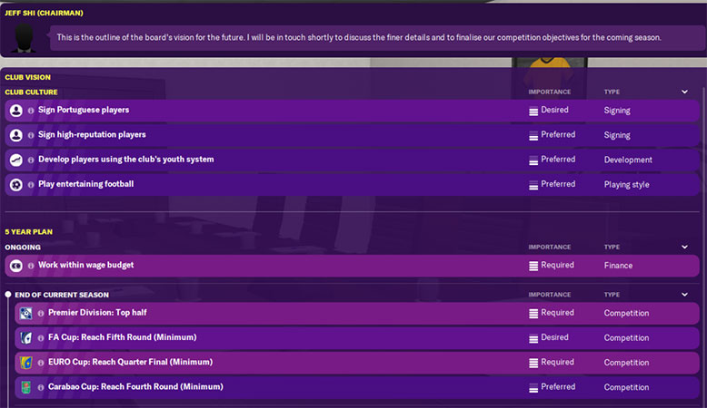 club vision Wolverhampton Football Manager 2020
