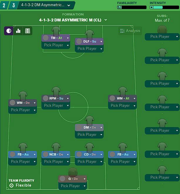 442 defensive tactic guide - unusual 442 fm20 defensive tactic - fm20 defense guide