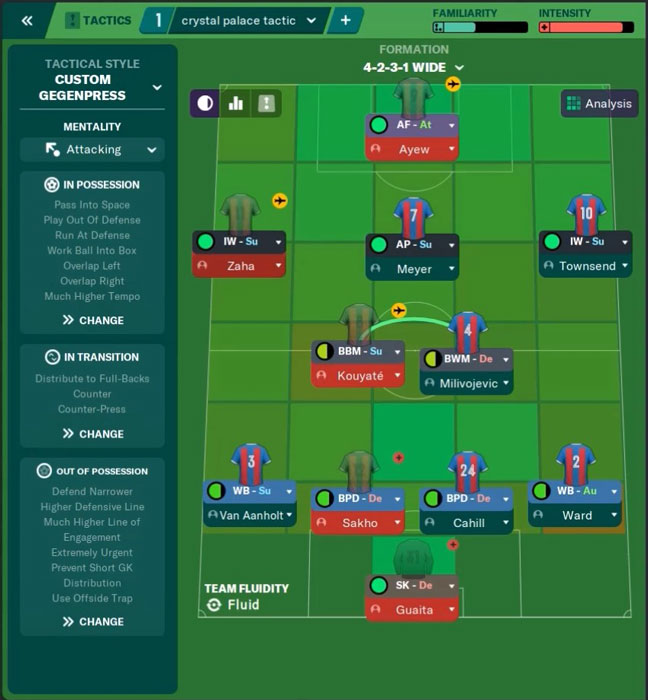 crystal palace fm20 tactics - crystal palace football manager 2020 best tactic